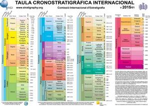 Taula cronostratigràfica internacional en català